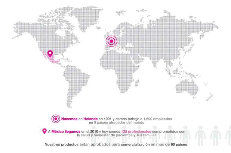 Infografia Synthon Mexico.jpg